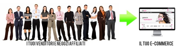 multivendore e commerce multivenditore1 - Realizzazione E-commerce avanzati - Web Agency Napoli Flashex