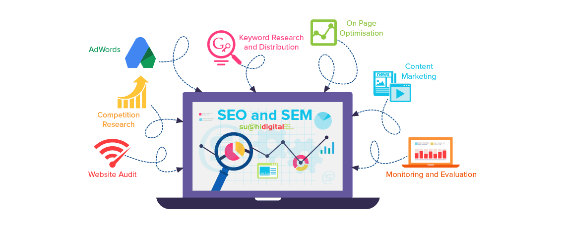 SEO and SEM Services Perth - Posizionamento siti web su Google - Web Agency Napoli Flashex