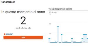 analytics monitoraggio in tempo reale